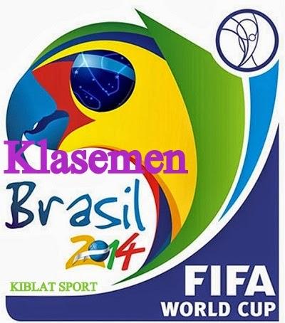 Jadwal Lengkap Babak 16 Besar Piala Dunia 2014